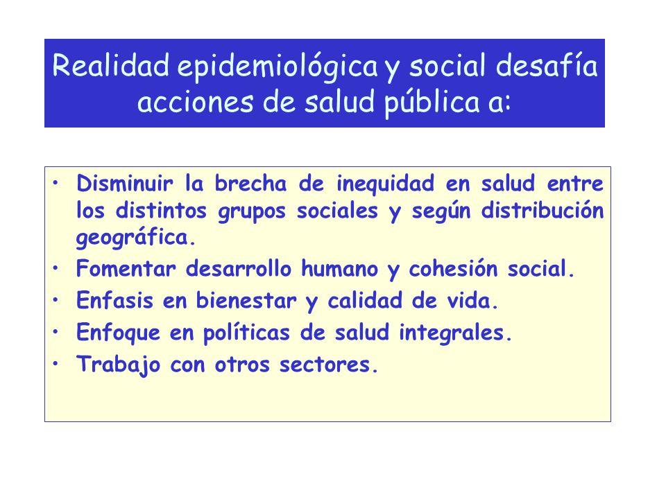 Realidad epidemiológica y social desafía acciones de salud pública a: Disminuir la brecha de inequidad en salud entre los distintos grupos sociales y