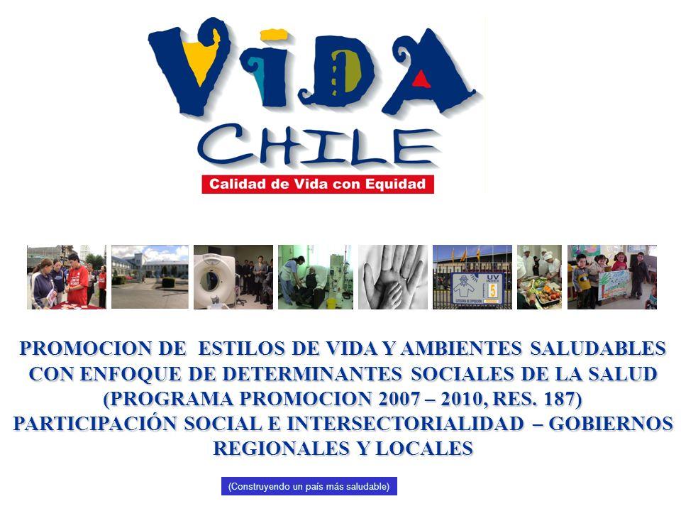 PROMOCION DE ESTILOS DE VIDA Y AMBIENTES SALUDABLES CON ENFOQUE DE DETERMINANTES SOCIALES DE LA SALUD (PROGRAMA PROMOCION 2007 – 2010, RES. 187) PARTI