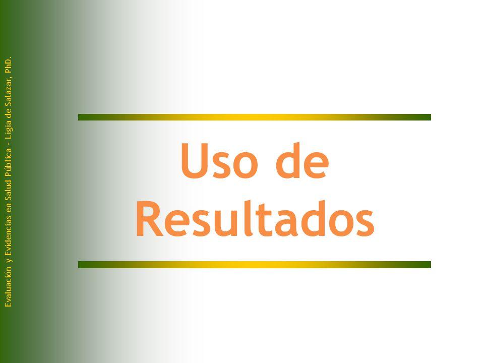 Evaluación y Evidencias en Salud Pública - Ligia de Salazar, PhD. Uso de Resultados