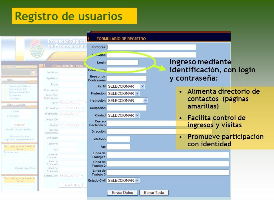 Registro de usuarios Ingreso mediante identificación, con login y contraseña: Alimenta directorio de contactos (páginas amarillas) Facilita control de ingresos y visitas Promueve participación con identidad