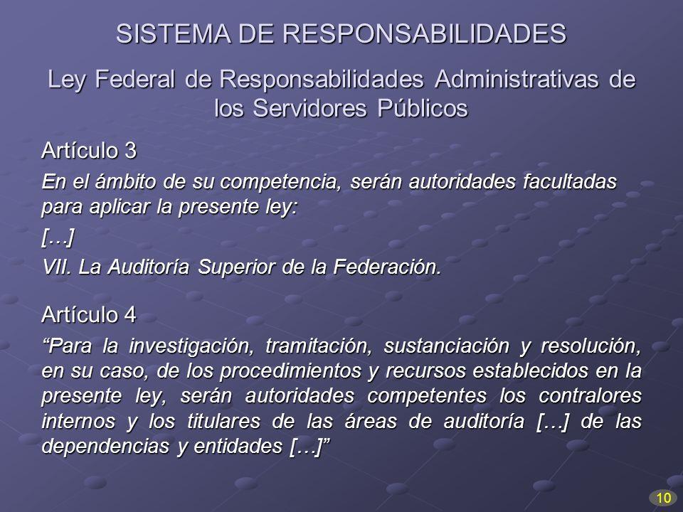 Artículo 3 En el ámbito de su competencia, serán autoridades facultadas para aplicar la presente ley: […] VII. La Auditoría Superior de la Federación.