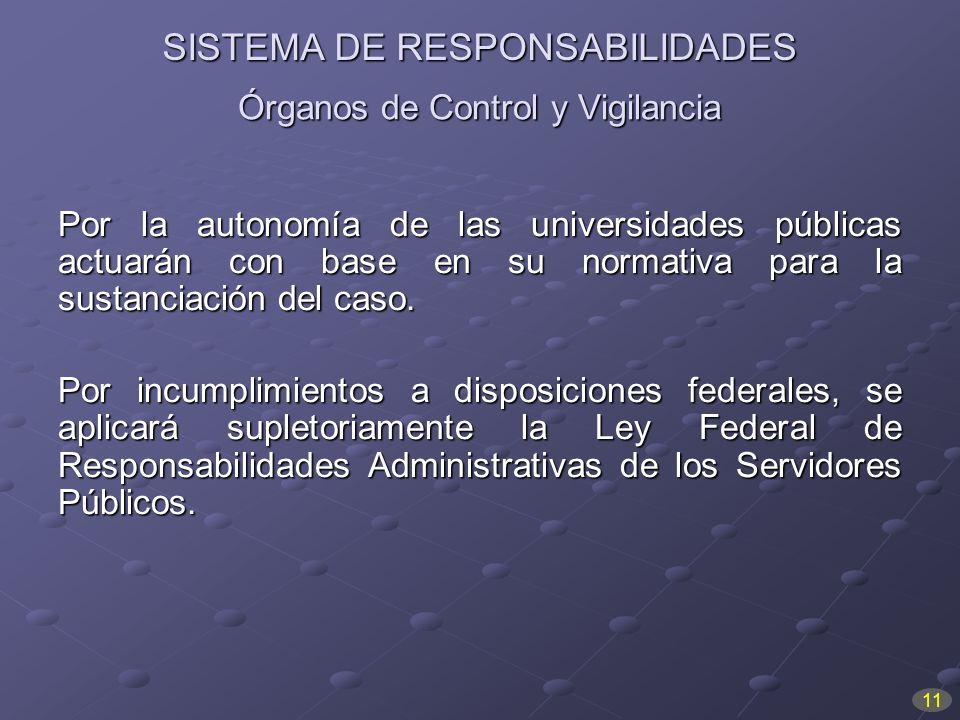 Por la autonomía de las universidades públicas actuarán con base en su normativa para la sustanciación del caso. Por incumplimientos a disposiciones f