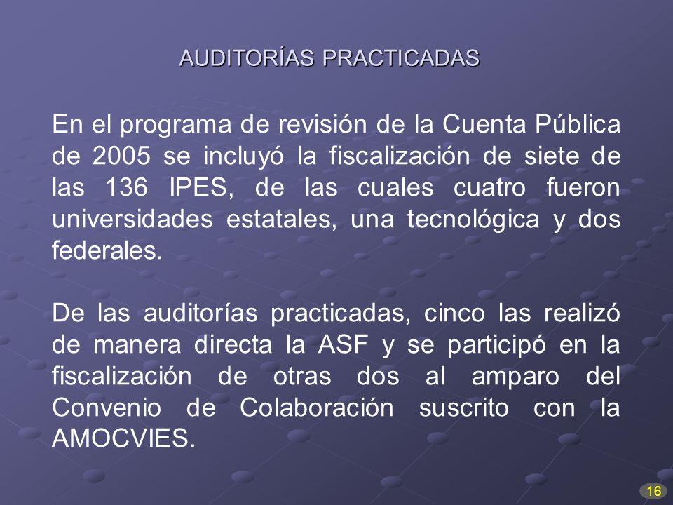 En el programa de revisión de la Cuenta Pública de 2005 se incluyó la fiscalización de siete de las 136 IPES, de las cuales cuatro fueron universidade