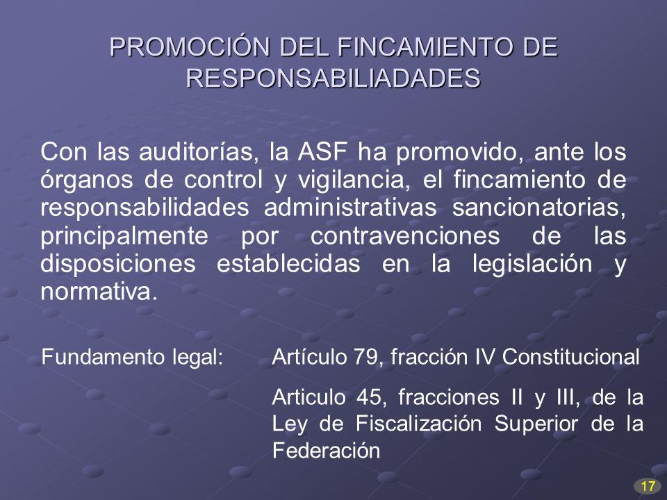 PROMOCIÓN DEL FINCAMIENTO DE RESPONSABILIADADES Con las auditorías, la ASF ha promovido, ante los órganos de control y vigilancia, el fincamiento de r