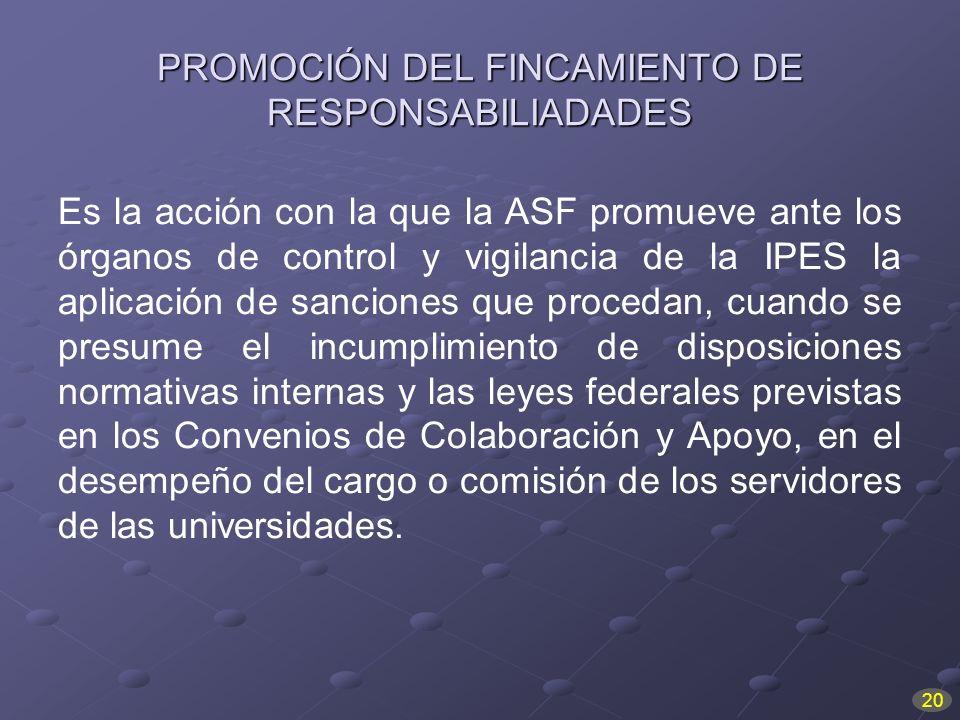 Es la acción con la que la ASF promueve ante los órganos de control y vigilancia de la IPES la aplicación de sanciones que procedan, cuando se presume