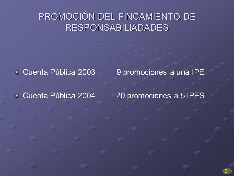 Cuenta Pública 2003 9 promociones a una IPE Cuenta Pública 2004 20 promociones a 5 IPES PROMOCIÓN DEL FINCAMIENTO DE RESPONSABILIADADES 21