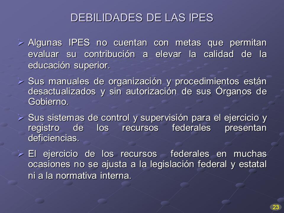 DEBILIDADES DE LAS IPES Algunas IPES no cuentan con metas que permitan evaluar su contribución a elevar la calidad de la educación superior. Algunas I
