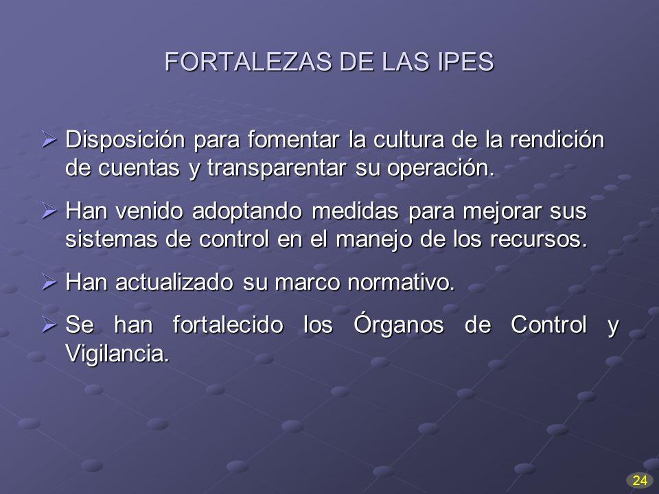 FORTALEZAS DE LAS IPES Disposición para fomentar la cultura de la rendición de cuentas y transparentar su operación. Disposición para fomentar la cult