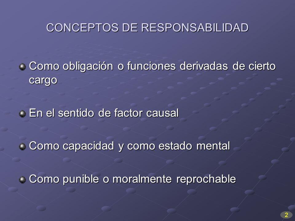 CONCEPTOS DE RESPONSABILIDAD Como obligación o funciones derivadas de cierto cargo En el sentido de factor causal Como capacidad y como estado mental
