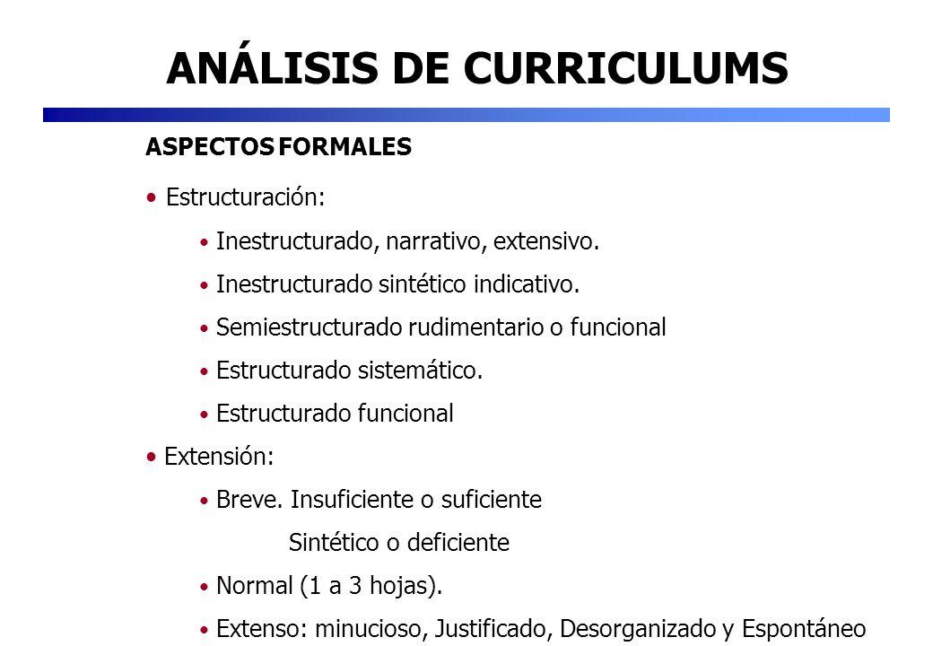 ANÁLISIS DE CURRICULUMS ASPECTOS FORMALES Estructuración: Inestructurado, narrativo, extensivo. Inestructurado sintético indicativo. Semiestructurado