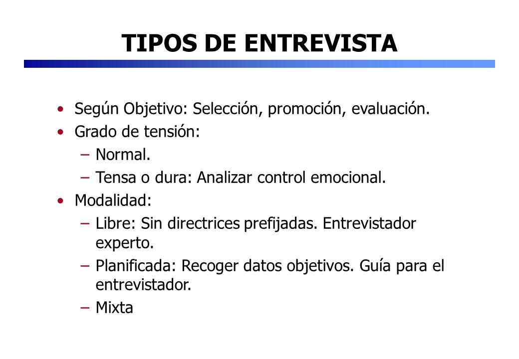 TIPOS DE ENTREVISTA Según Objetivo: Selección, promoción, evaluación. Grado de tensión: –Normal. –Tensa o dura: Analizar control emocional. Modalidad: