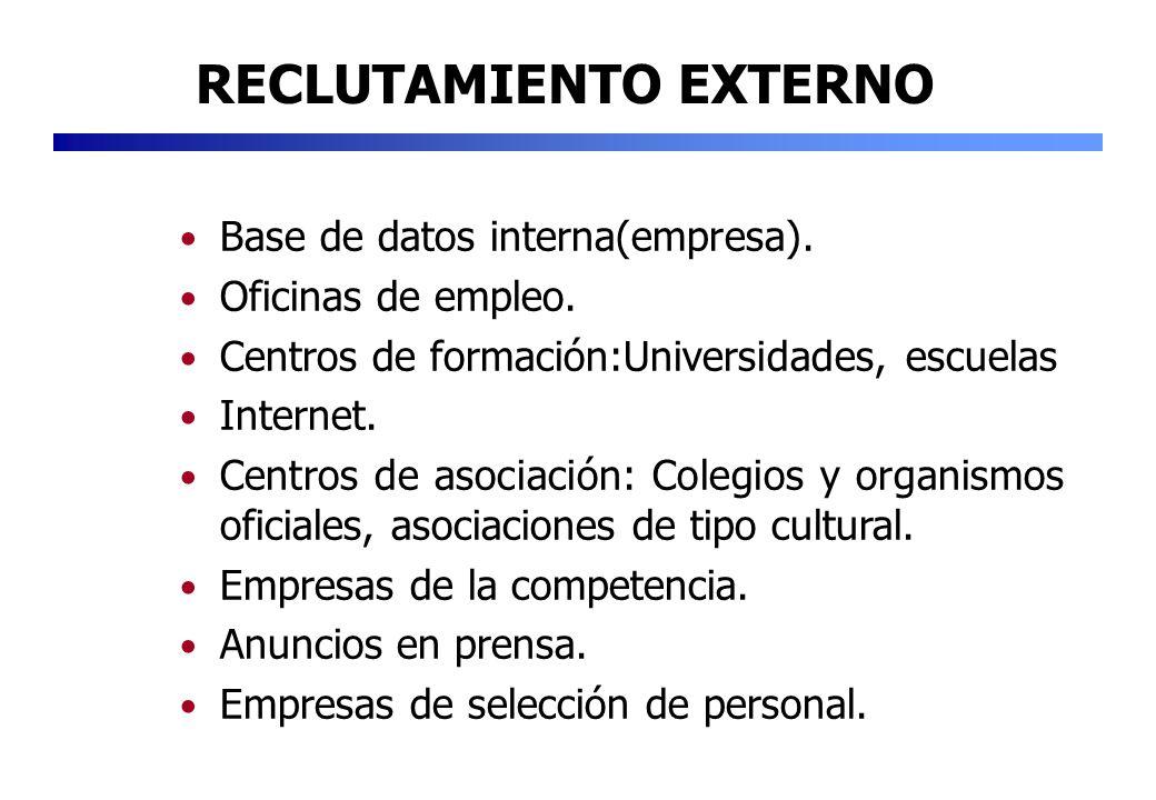Base de datos interna(empresa). Oficinas de empleo. Centros de formación:Universidades, escuelas Internet. Centros de asociación: Colegios y organismo