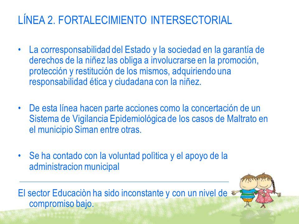 LÍNEA 2. FORTALECIMIENTO INTERSECTORIAL La corresponsabilidad del Estado y la sociedad en la garantía de derechos de la niñez las obliga a involucrars