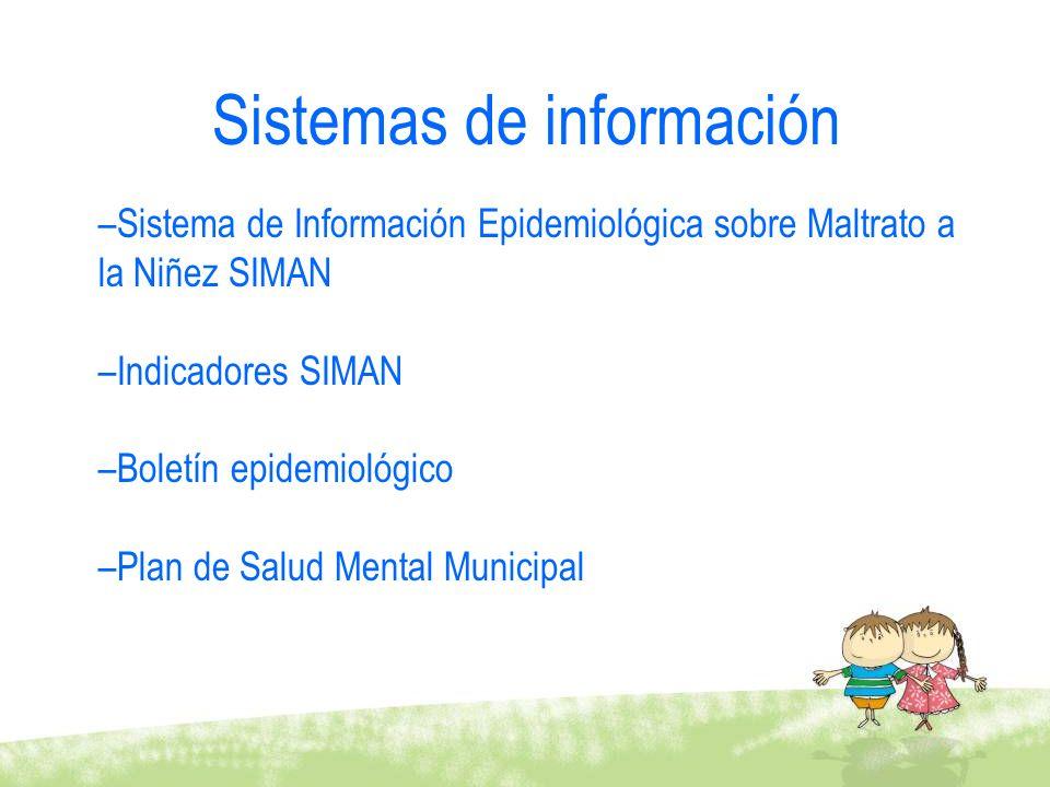 –Sistema de Información Epidemiológica sobre Maltrato a la Niñez SIMAN –Indicadores SIMAN –Boletín epidemiológico –Plan de Salud Mental Municipal Sist