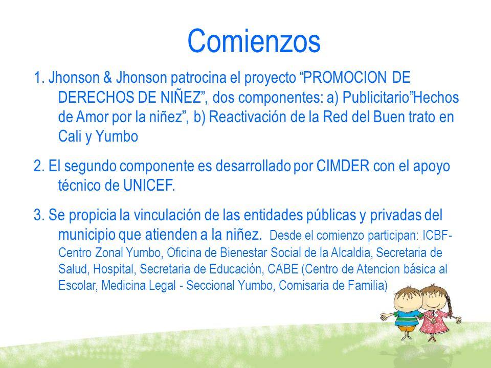 1. Jhonson & Jhonson patrocina el proyecto PROMOCION DE DERECHOS DE NIÑEZ, dos componentes: a) PublicitarioHechos de Amor por la niñez, b) Reactivació