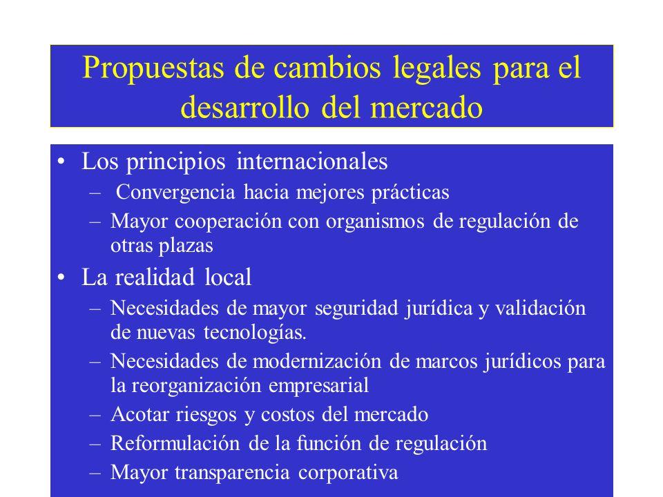 Propuestas de cambios legales para el desarrollo del mercado Los principios internacionales – Convergencia hacia mejores prácticas –Mayor cooperación con organismos de regulación de otras plazas La realidad local –Necesidades de mayor seguridad jurídica y validación de nuevas tecnologías.