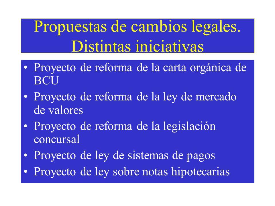 Propuestas de cambios legales.
