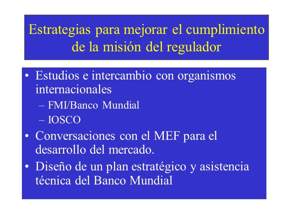 Estrategias para mejorar el cumplimiento de la misión del regulador Estudios e intercambio con organismos internacionales –FMI/Banco Mundial –IOSCO Conversaciones con el MEF para el desarrollo del mercado.