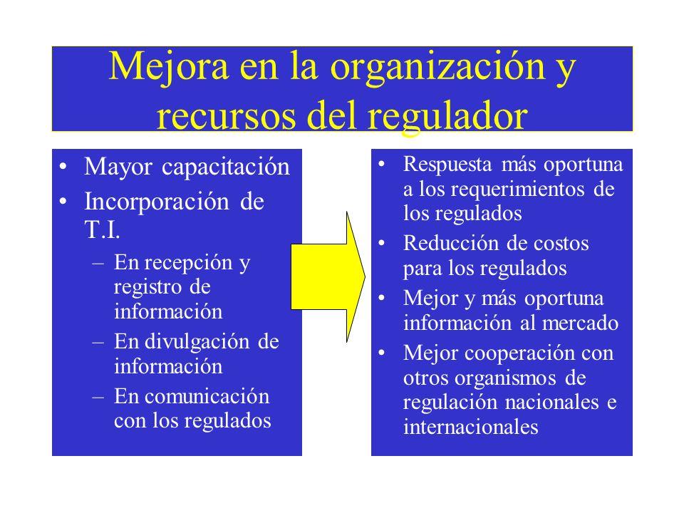 Mejora en la organización y recursos del regulador Mayor capacitación Incorporación de T.I.