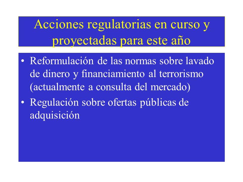Acciones regulatorias en curso y proyectadas para este año Reformulación de las normas sobre lavado de dinero y financiamiento al terrorismo (actualmente a consulta del mercado) Regulación sobre ofertas públicas de adquisición