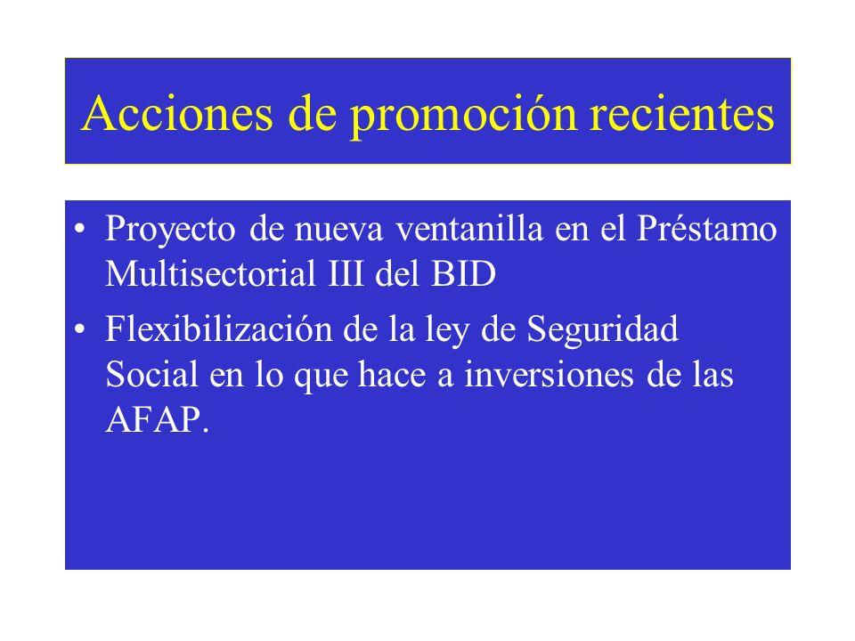 Acciones de promoción recientes Proyecto de nueva ventanilla en el Préstamo Multisectorial III del BID Flexibilización de la ley de Seguridad Social en lo que hace a inversiones de las AFAP.