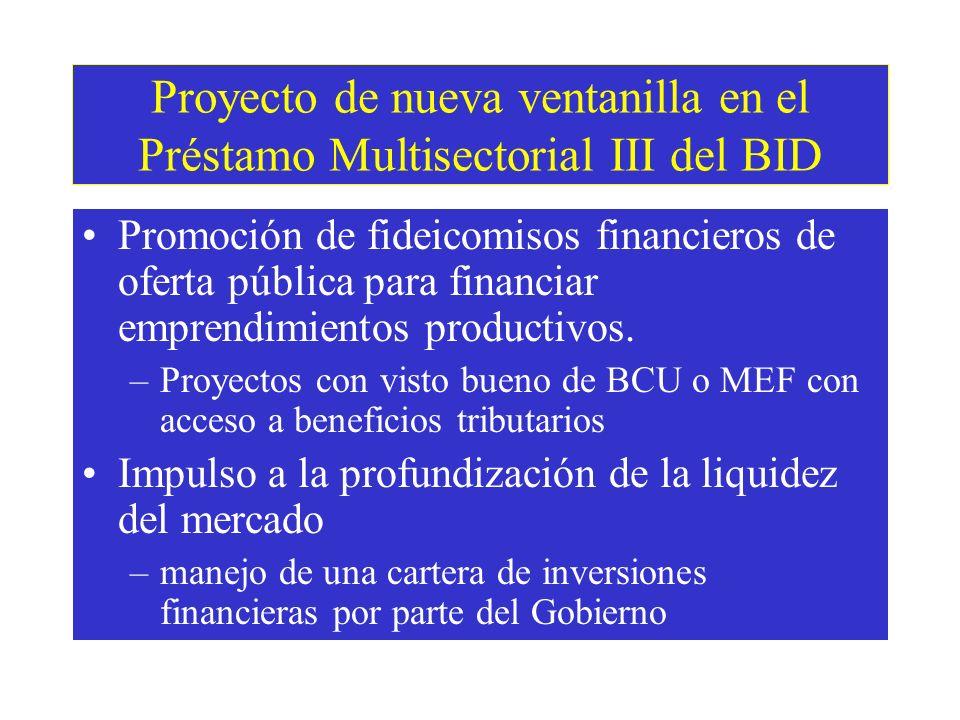 Proyecto de nueva ventanilla en el Préstamo Multisectorial III del BID Promoción de fideicomisos financieros de oferta pública para financiar emprendimientos productivos.