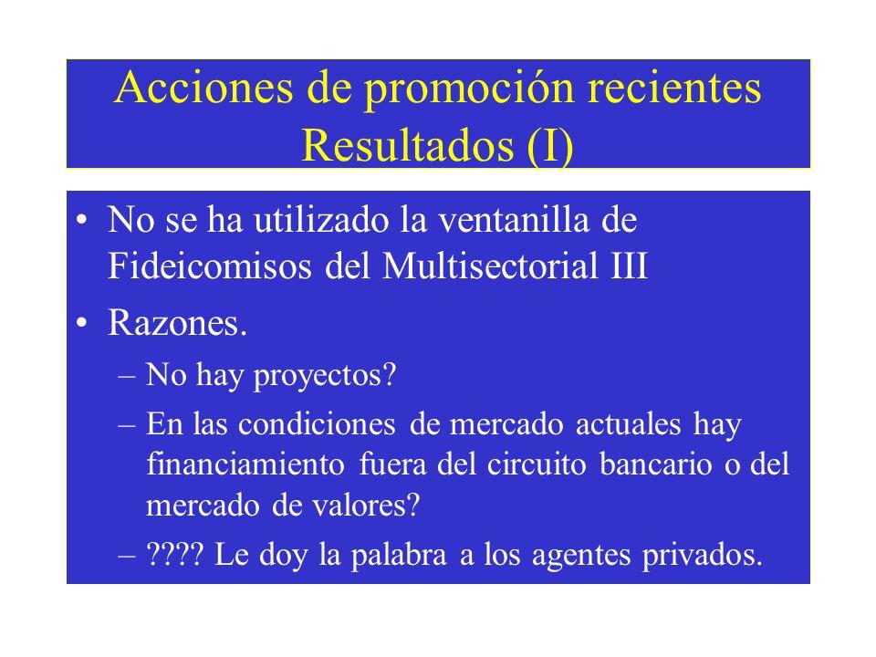 Acciones de promoción recientes Resultados (I) No se ha utilizado la ventanilla de Fideicomisos del Multisectorial III Razones.