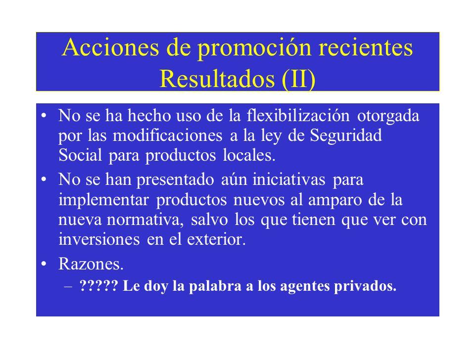 Acciones de promoción recientes Resultados (II) No se ha hecho uso de la flexibilización otorgada por las modificaciones a la ley de Seguridad Social para productos locales.