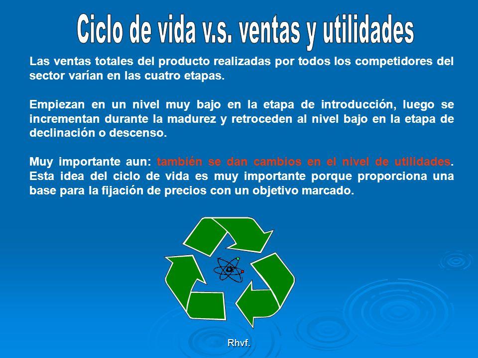 Rhvf. Las ventas totales del producto realizadas por todos los competidores del sector varían en las cuatro etapas. Empiezan en un nivel muy bajo en l