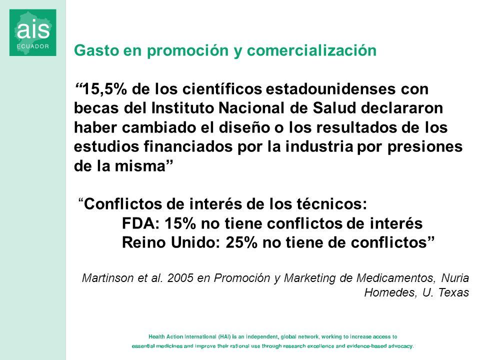 Gasto en promoción y comercialización 15,5% de los científicos estadounidenses con becas del Instituto Nacional de Salud declararon haber cambiado el