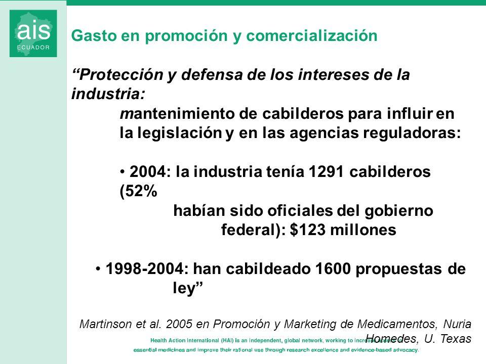 Gasto en promoción y comercialización Protección y defensa de los intereses de la industria: mantenimiento de cabilderos para influir en la legislació
