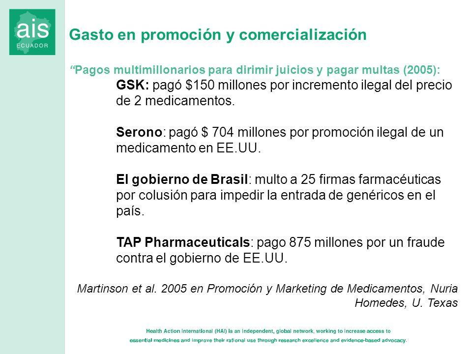 Gasto en promoción y comercialización Pagos multimillonarios para dirimir juicios y pagar multas (2005): GSK: pagó $150 millones por incremento ilegal