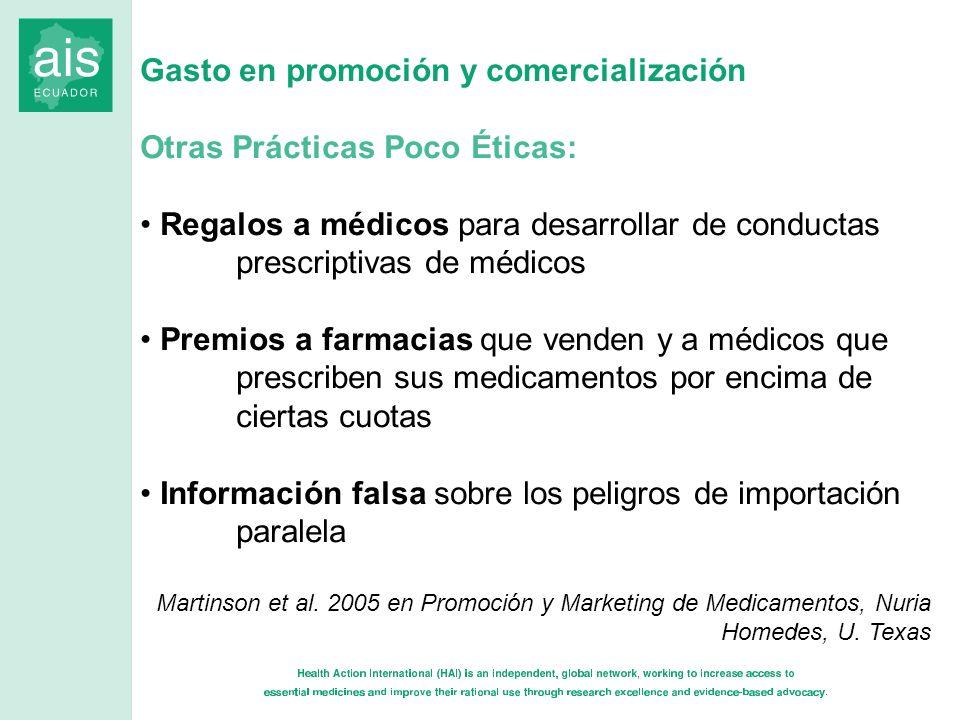 Gasto en promoción y comercialización Otras Prácticas Poco Éticas: Regalos a médicos para desarrollar de conductas prescriptivas de médicos Premios a