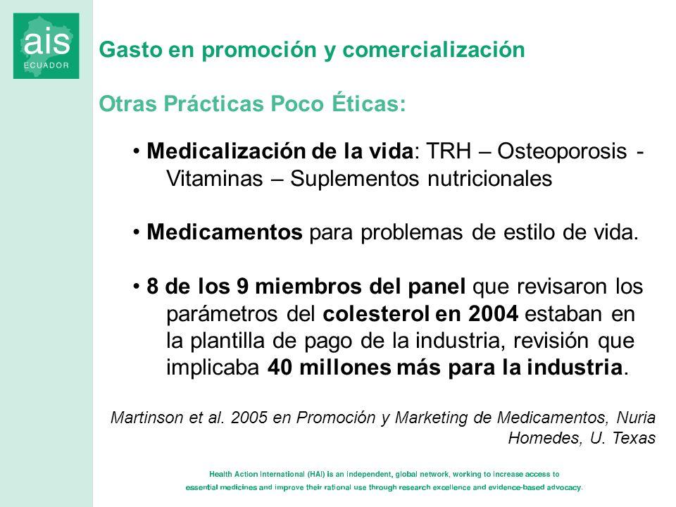 Gasto en promoción y comercialización Otras Prácticas Poco Éticas: Medicalización de la vida: TRH – Osteoporosis - Vitaminas – Suplementos nutricional