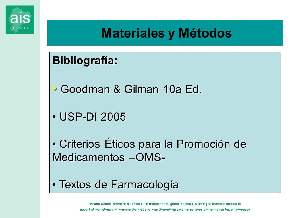 Bibliografía: Goodman & Gilman 10a Ed. Goodman & Gilman 10a Ed. USP-DI 2005 USP-DI 2005 Criterios Éticos para la Promoción de Medicamentos –OMS- Crite