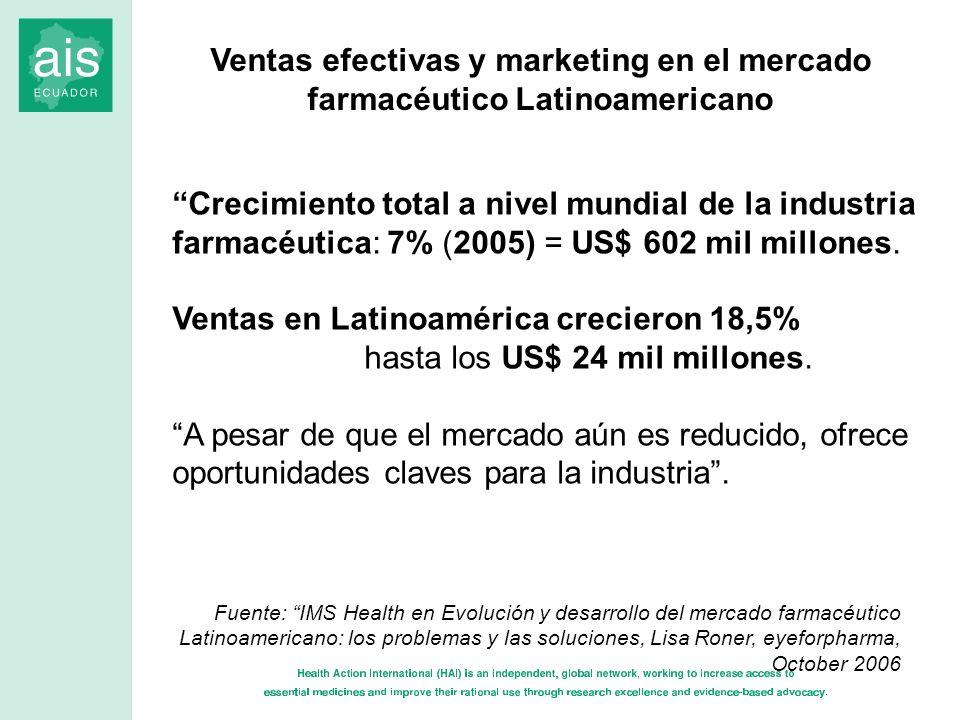 Crecimiento total a nivel mundial de la industria farmacéutica: 7% (2005) = US$ 602 mil millones. Ventas en Latinoamérica crecieron 18,5% hasta los US