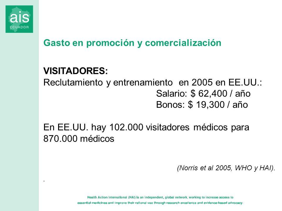 Gasto en promoción y comercialización VISITADORES: Reclutamiento y entrenamiento en 2005 en EE.UU.: Salario: $ 62,400 / año Bonos: $ 19,300 / año En E