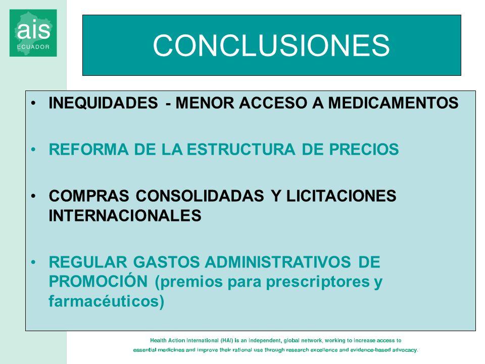 CONCLUSIONES INEQUIDADES - MENOR ACCESO A MEDICAMENTOS REFORMA DE LA ESTRUCTURA DE PRECIOS COMPRAS CONSOLIDADAS Y LICITACIONES INTERNACIONALES REGULAR
