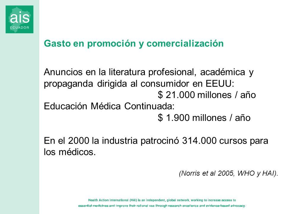Gasto en promoción y comercialización Pagos de viajes de médicos a congresos (no se sabe cuanto invierte a costa de los pacientes) (Norris et al 2005, WHO y HAI).