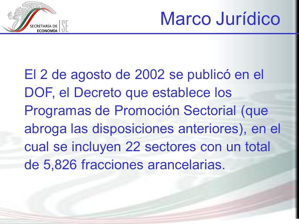El 2 de agosto de 2002 se publicó en el DOF, el Decreto que establece los Programas de Promoción Sectorial (que abroga las disposiciones anteriores),