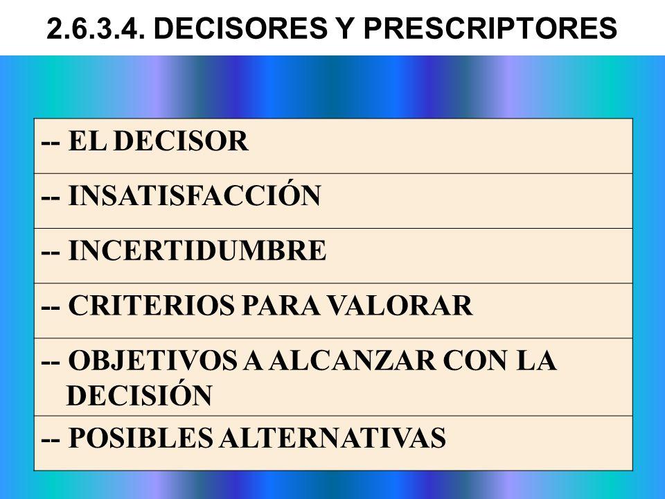 -- EL DECISOR -- INSATISFACCIÓN -- INCERTIDUMBRE -- CRITERIOS PARA VALORAR -- OBJETIVOS A ALCANZAR CON LA DECISIÓN -- POSIBLES ALTERNATIVAS 2.6.3.4. D