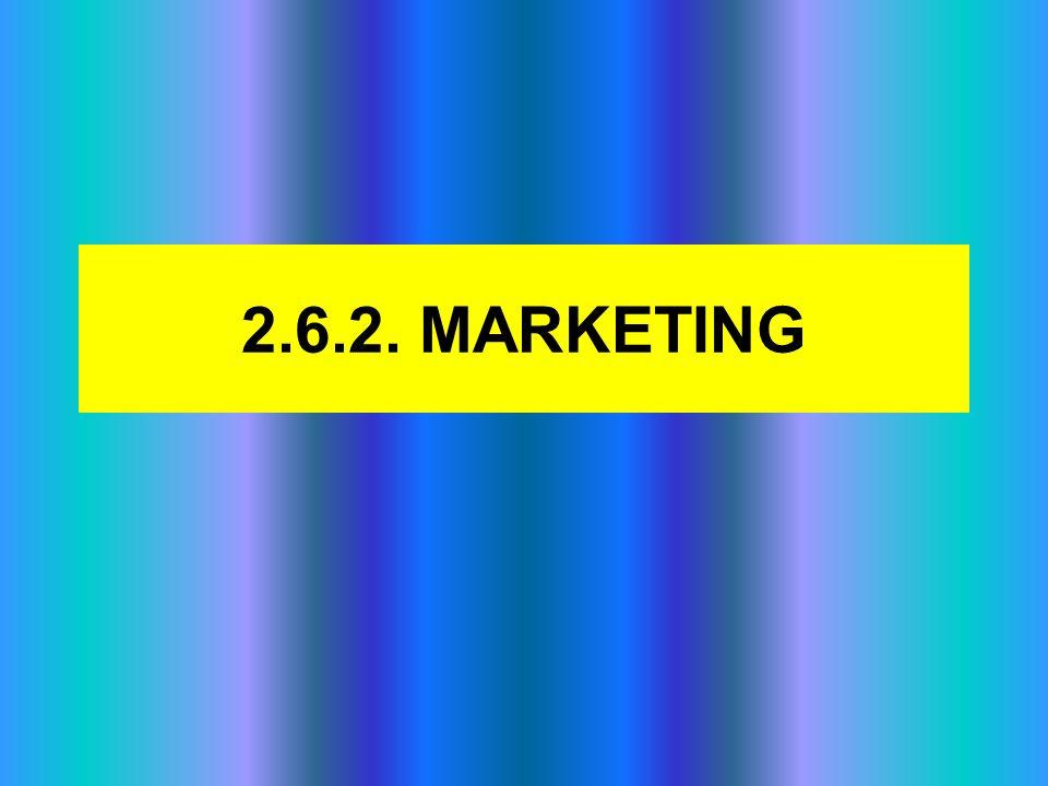 2.6.2.1. CONCEPTO DE MARKETING