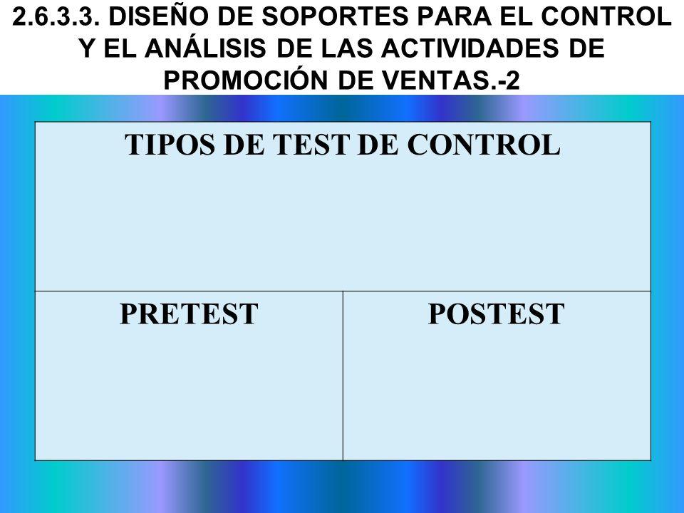 TIPOS DE TEST DE CONTROL PRETESTPOSTEST 2.6.3.3. DISEÑO DE SOPORTES PARA EL CONTROL Y EL ANÁLISIS DE LAS ACTIVIDADES DE PROMOCIÓN DE VENTAS.-2
