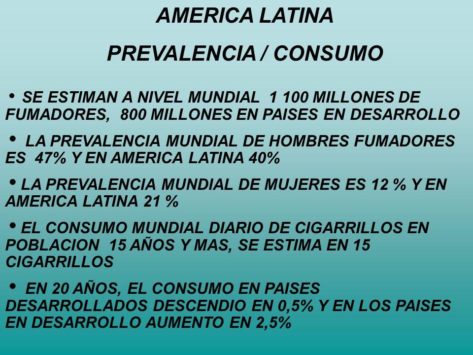 AMERICA LATINA PREVALENCIA / CONSUMO SE ESTIMAN A NIVEL MUNDIAL 1 100 MILLONES DE FUMADORES, 800 MILLONES EN PAISES EN DESARROLLO LA PREVALENCIA MUNDI
