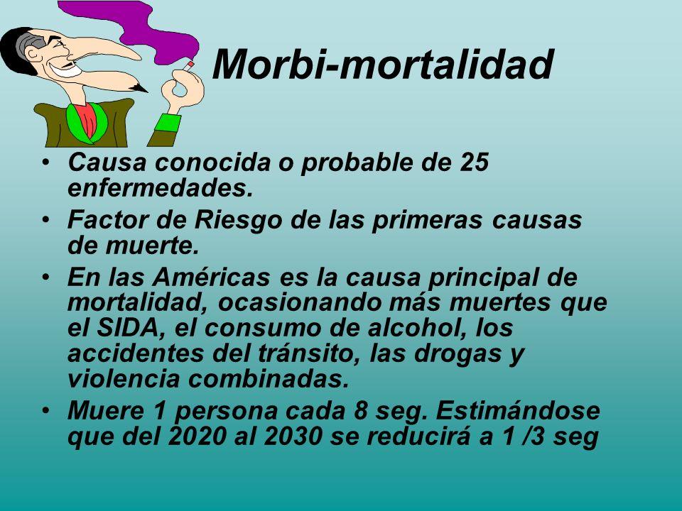 Morbi-mortalidad Causa conocida o probable de 25 enfermedades. Factor de Riesgo de las primeras causas de muerte. En las Américas es la causa principa