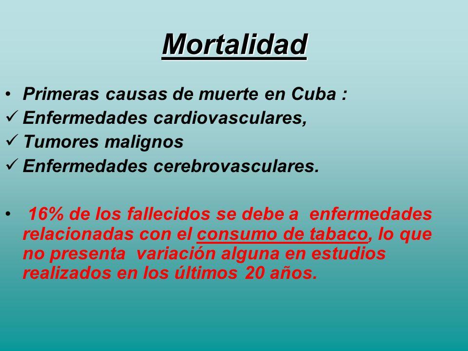 Mortalidad Primeras causas de muerte en Cuba : Enfermedades cardiovasculares, Tumores malignos Enfermedades cerebrovasculares. 16% de los fallecidos s
