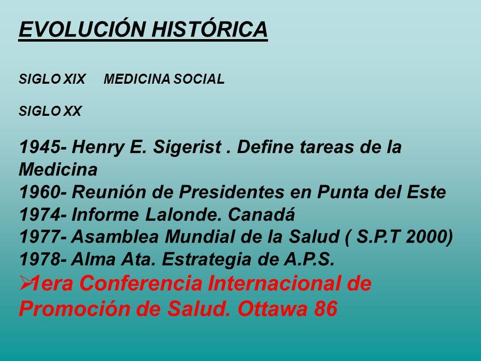 EVOLUCIÓN HISTÓRICA SIGLO XIX MEDICINA SOCIAL SIGLO XX 1945- Henry E. Sigerist. Define tareas de la Medicina 1960- Reunión de Presidentes en Punta del