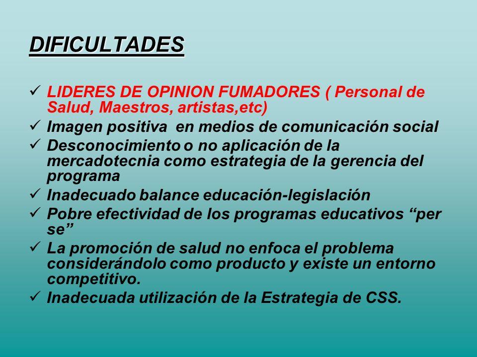 DIFICULTADES LIDERES DE OPINION FUMADORES ( Personal de Salud, Maestros, artistas,etc) Imagen positiva en medios de comunicación social Desconocimient