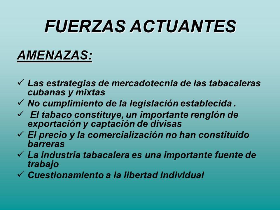 FUERZAS ACTUANTES AMENAZAS: Las estrategias de mercadotecnia de las tabacaleras cubanas y mixtas No cumplimiento de la legislación establecida. El tab
