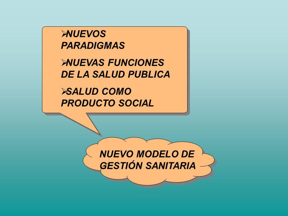 NUEVOS PARADIGMAS NUEVAS FUNCIONES DE LA SALUD PUBLICA SALUD COMO PRODUCTO SOCIAL NUEVO MODELO DE GESTIÓN SANITARIA
